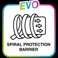 Spiral-protecion